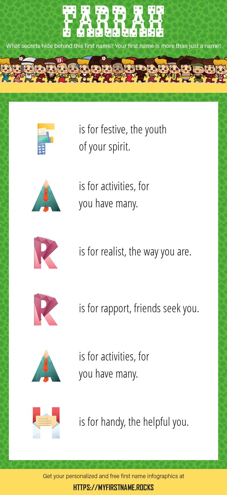 Farrah Infographics