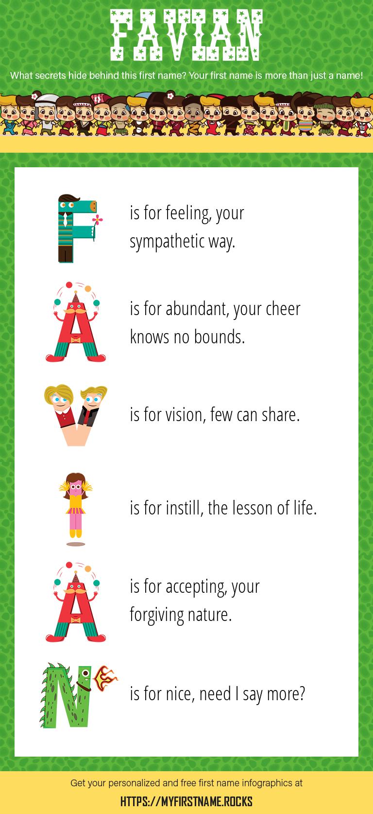 Favian Infographics