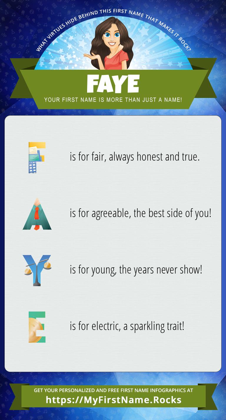 Faye Infographics
