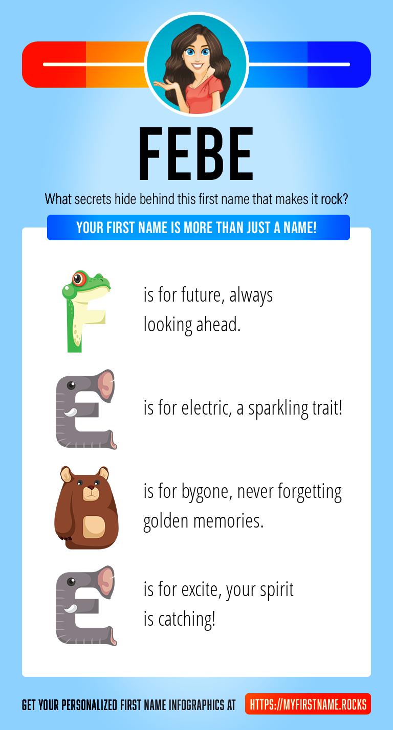 Febe Infographics
