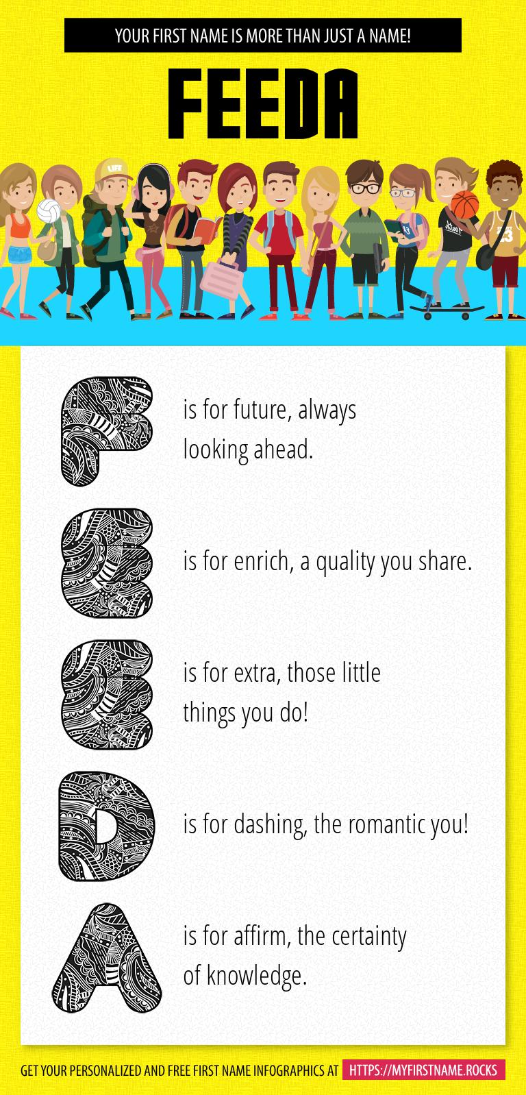 Feeda Infographics