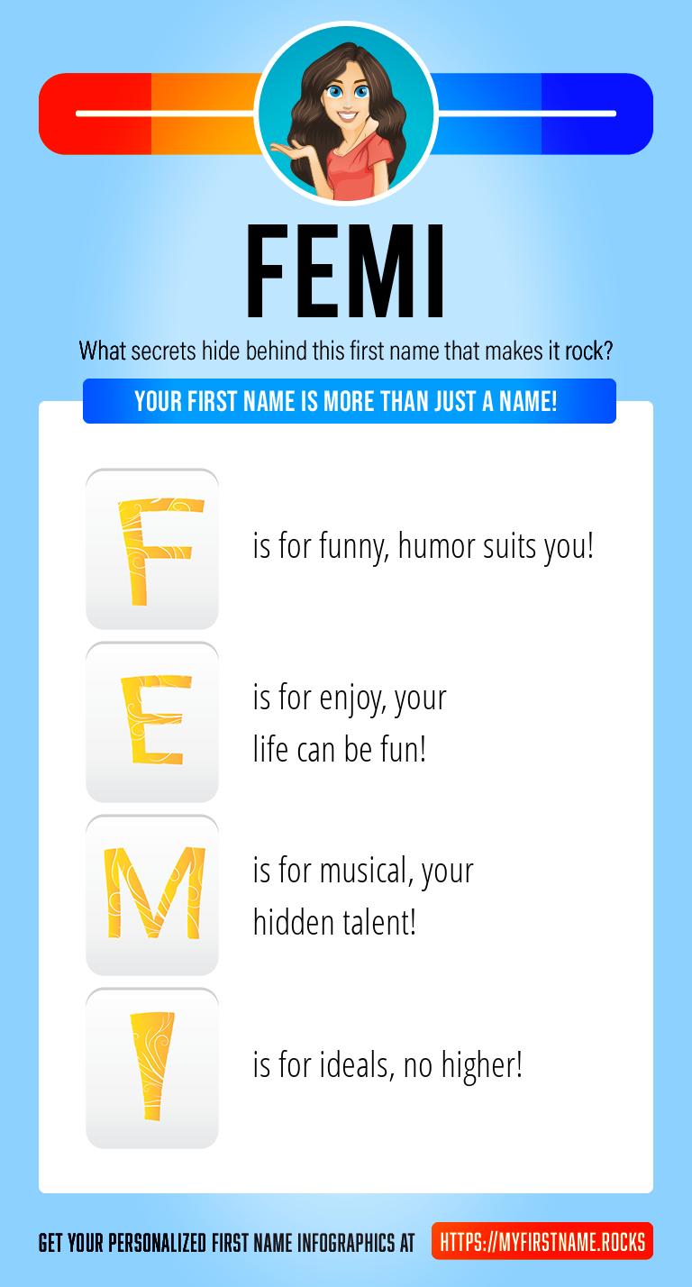 Femi Infographics