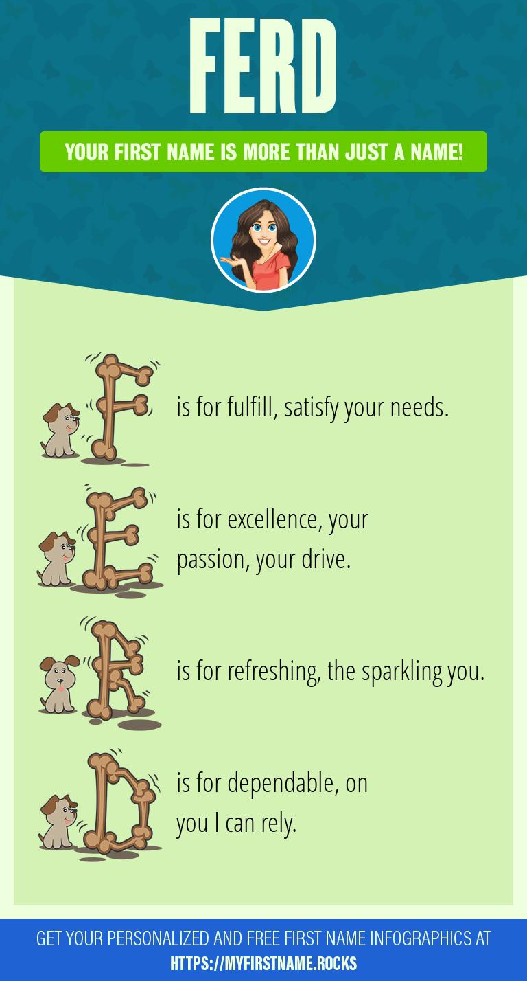 Ferd Infographics