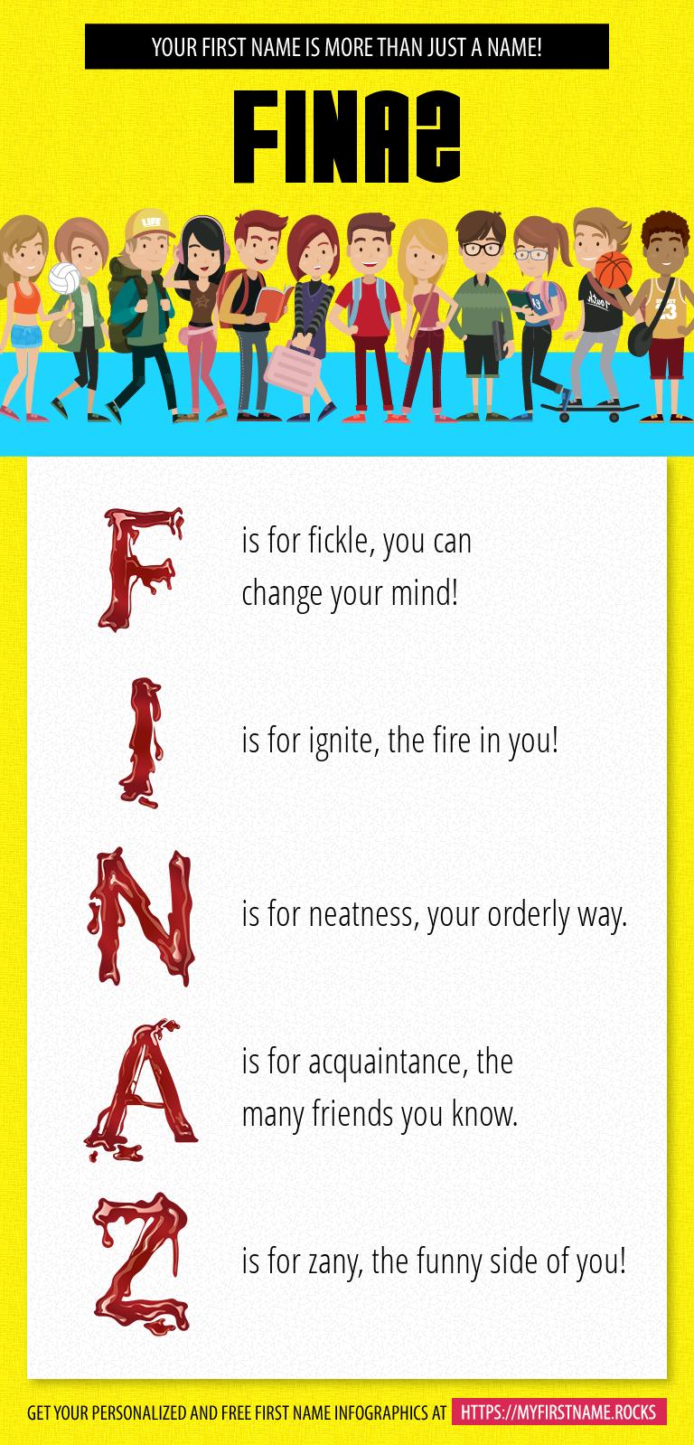 Finaz Infographics