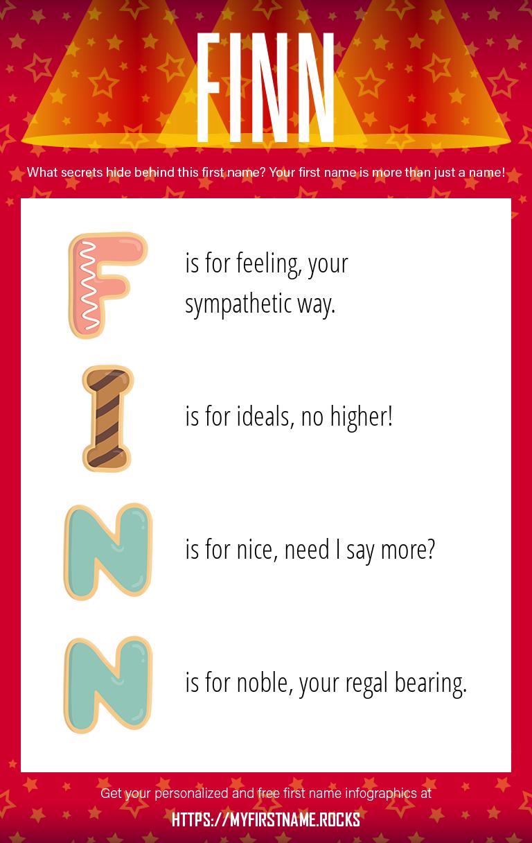 Finn Infographics