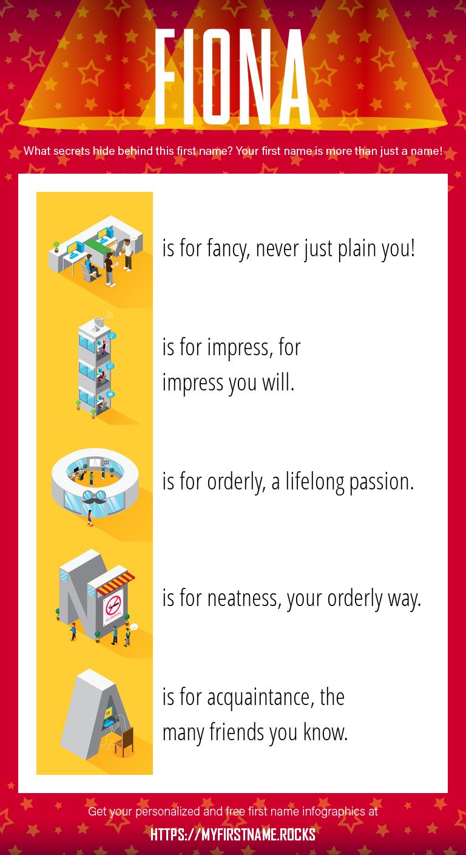 Fiona Infographics