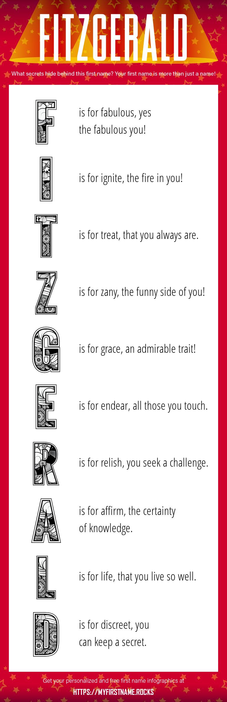 Fitzgerald Infographics