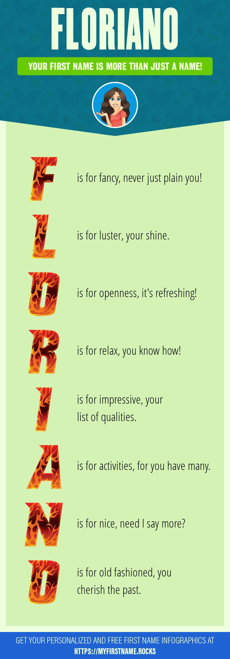 Floriano Infographics