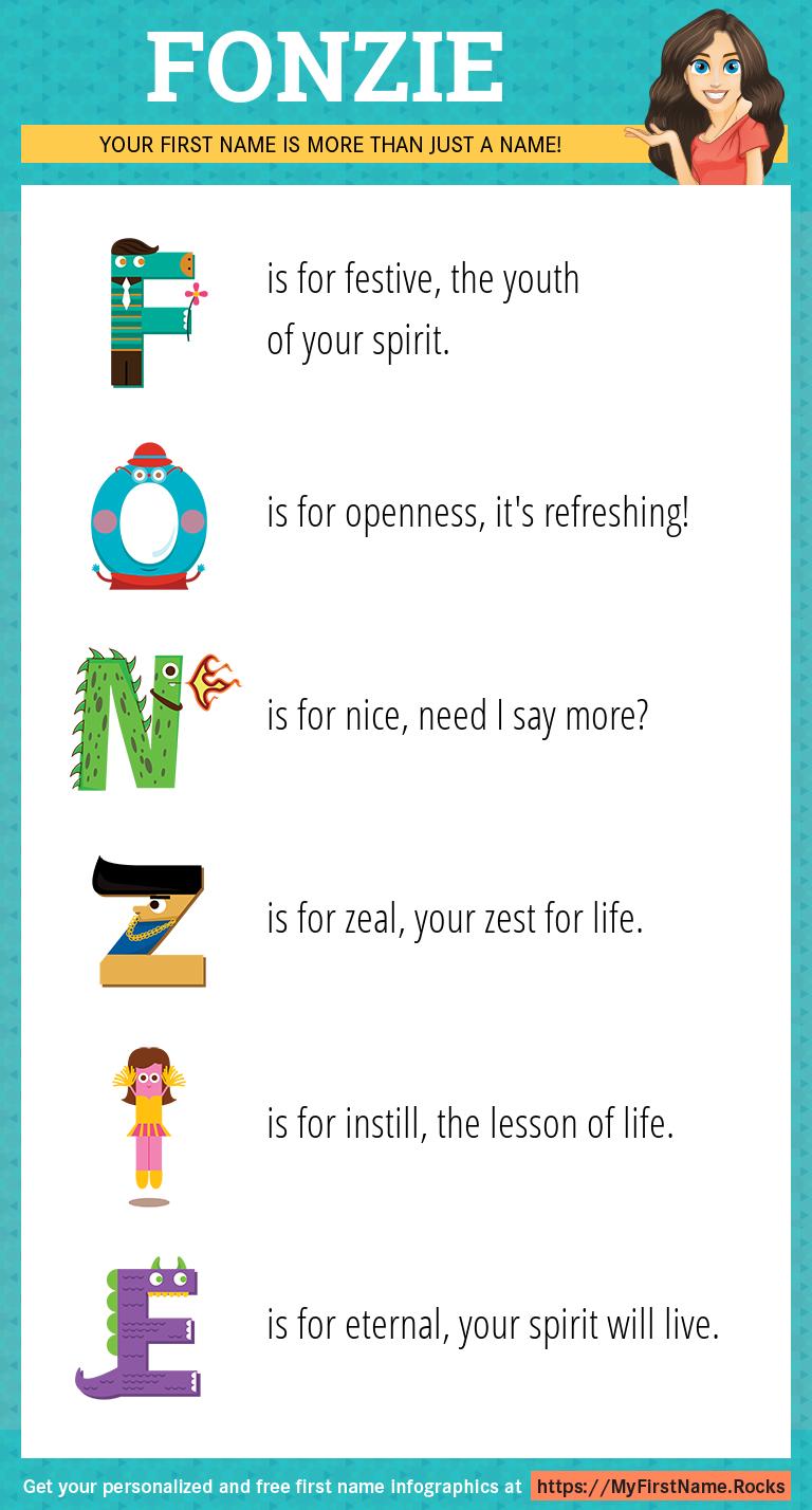 Fonzie Infographics