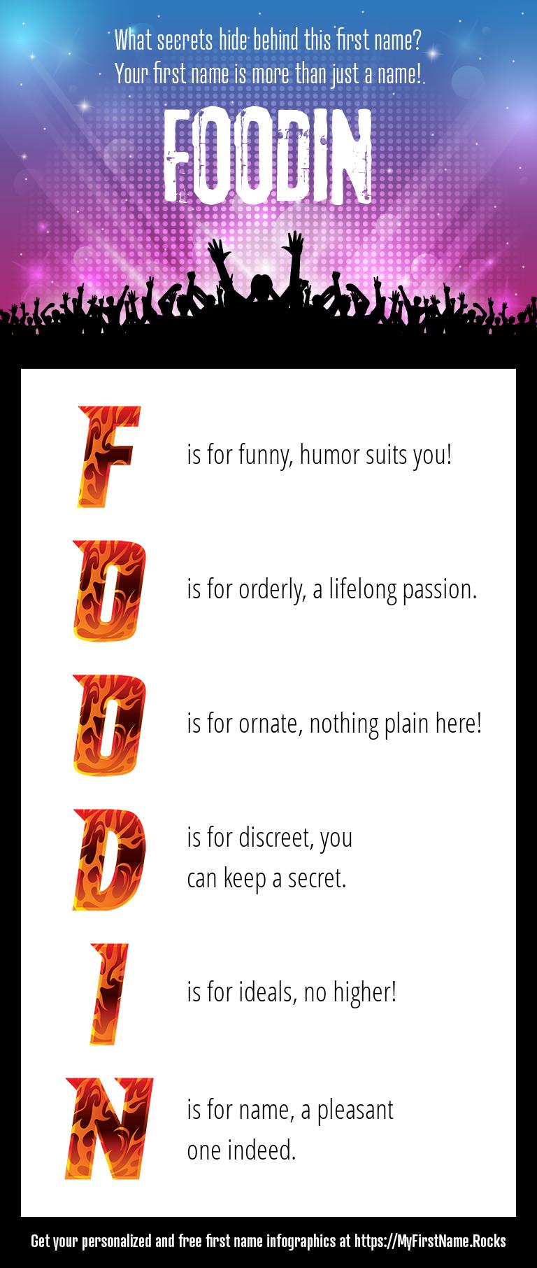 Foodin Infographics