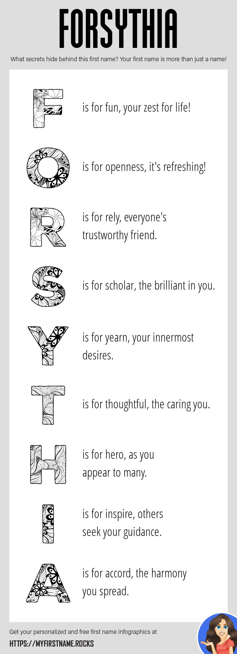 Forsythia Infographics