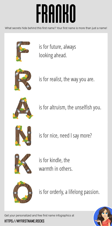 Franko Infographics