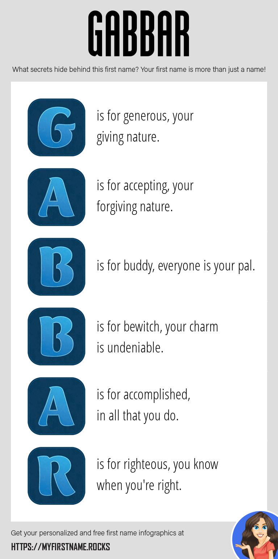 Gabbar Infographics