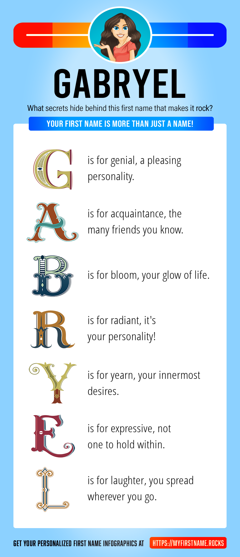 Gabryel Infographics