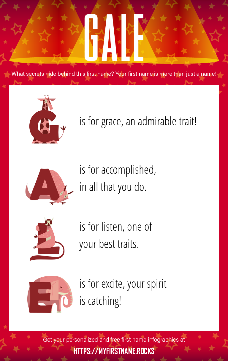 Gale Infographics