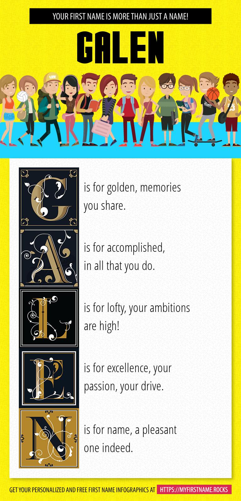 Galen Infographics