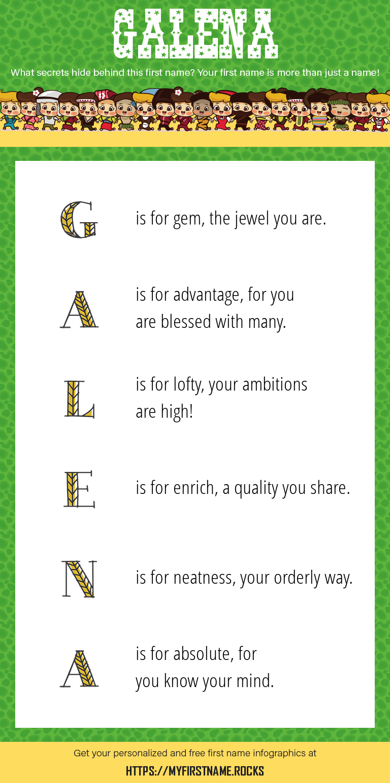 Galena Infographics