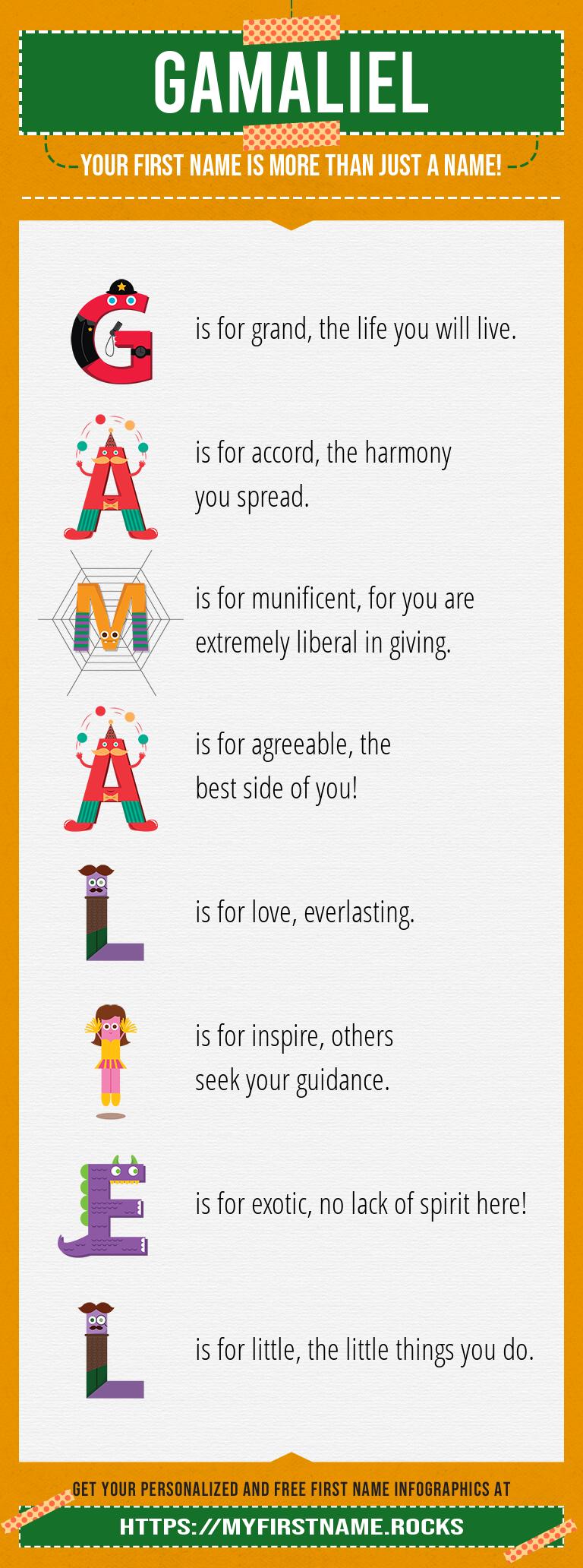 Gamaliel Infographics