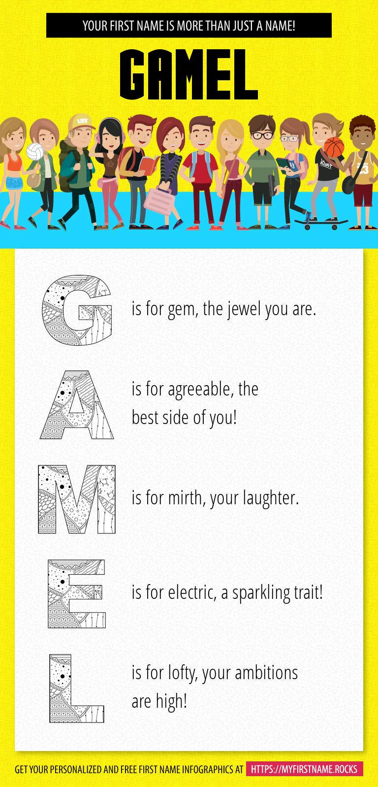 Gamel Infographics