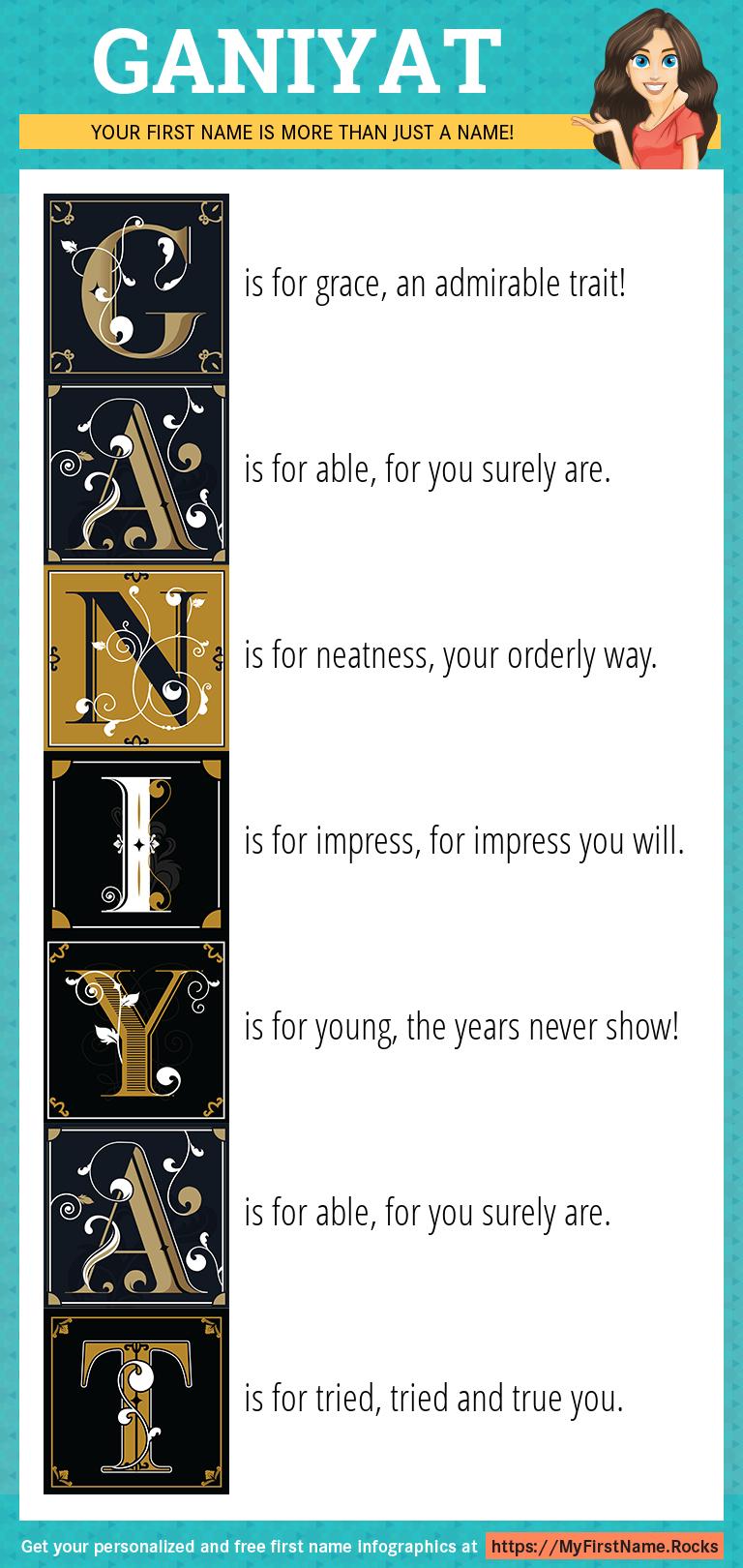 Ganiyat Infographics