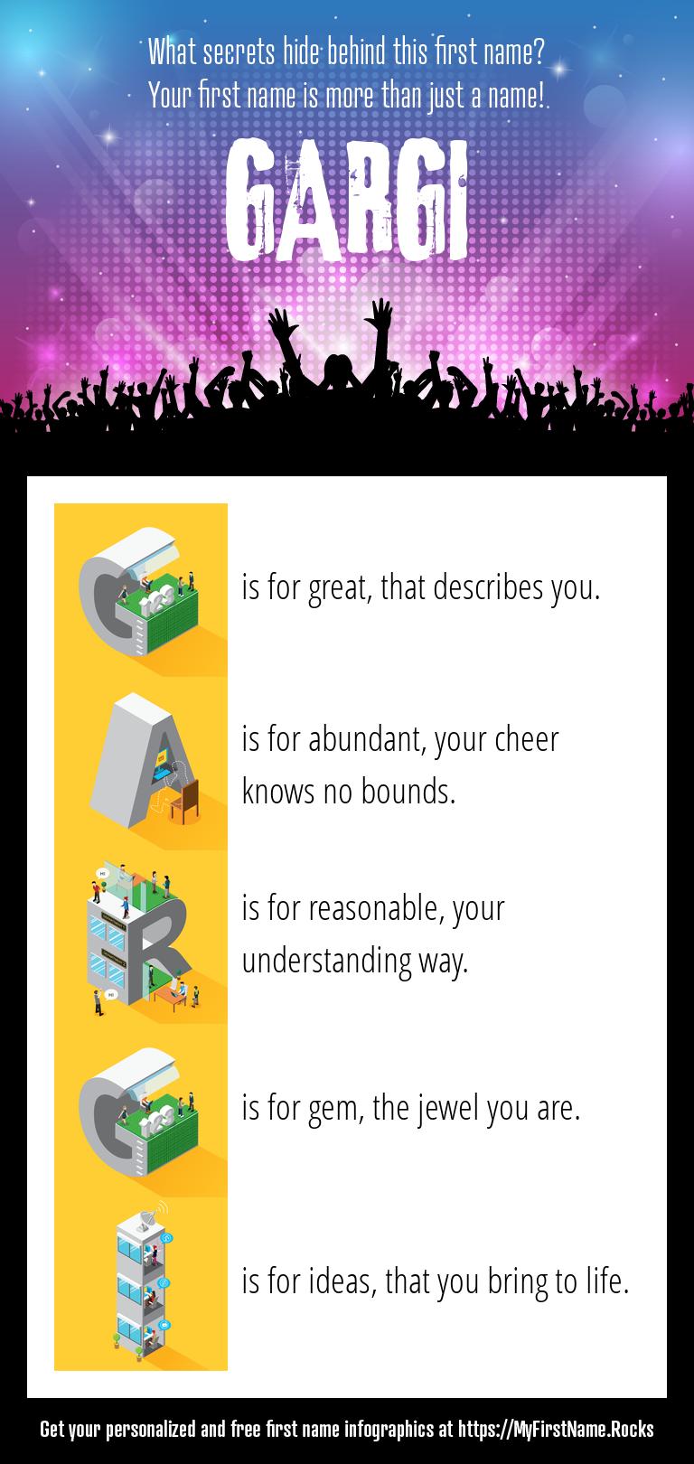 Gargi Infographics