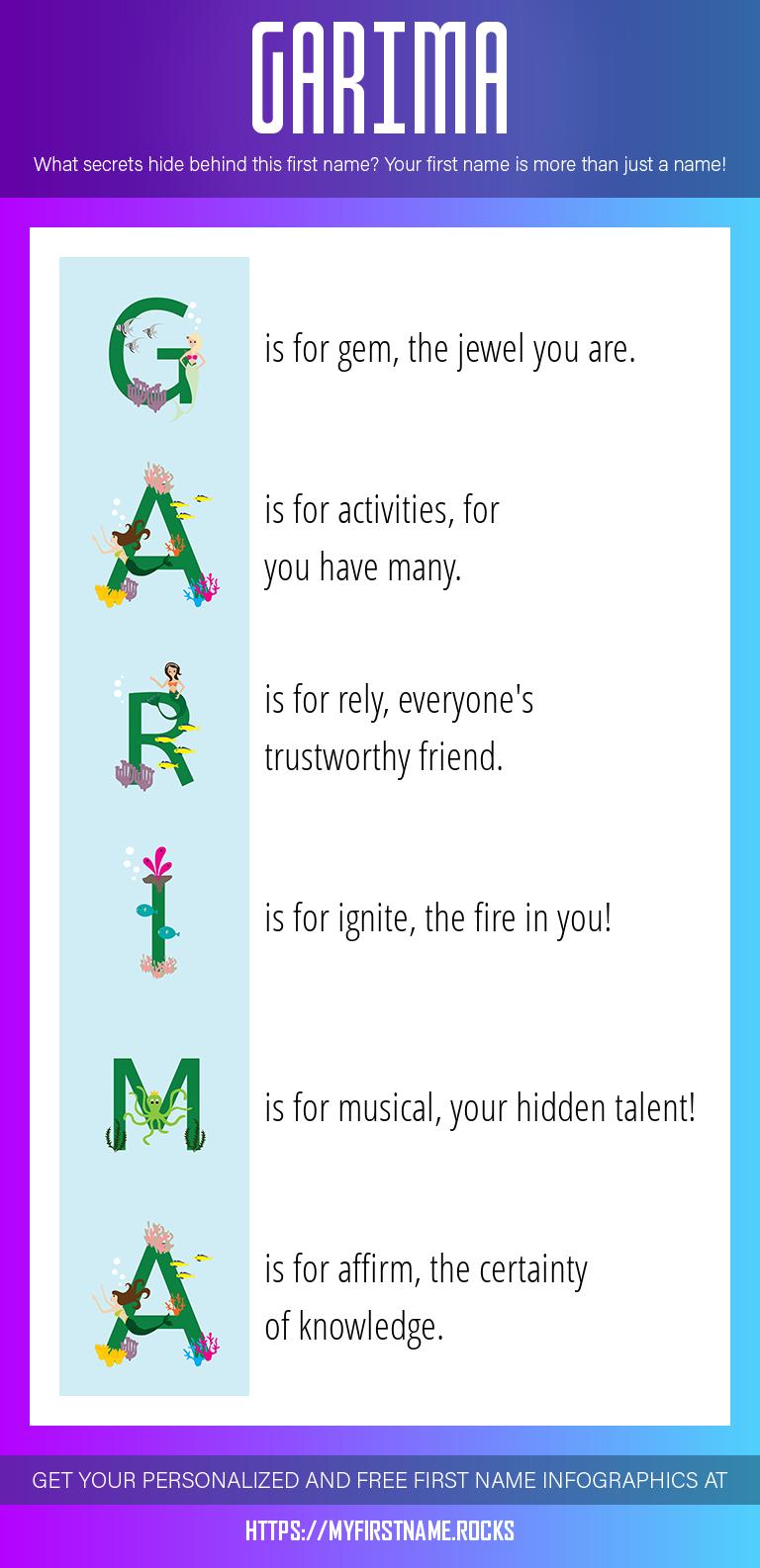 Garima Infographics