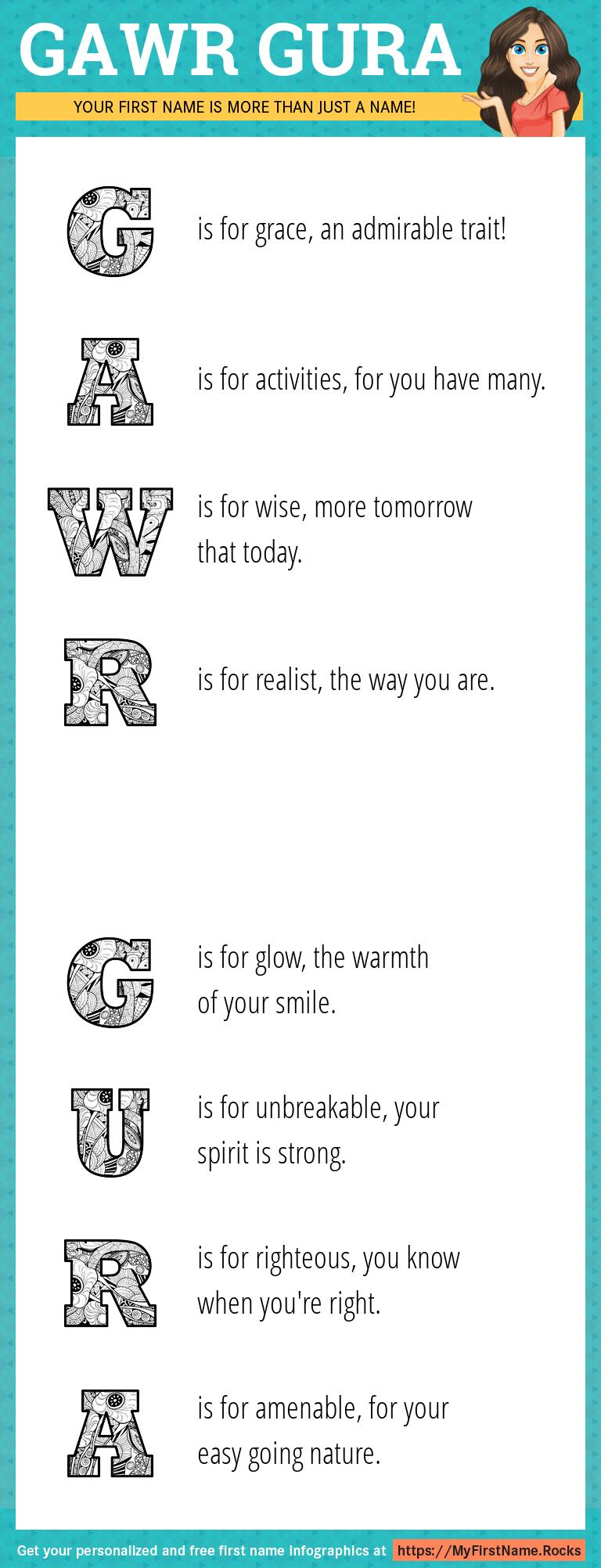 Gawr Gura Infographics