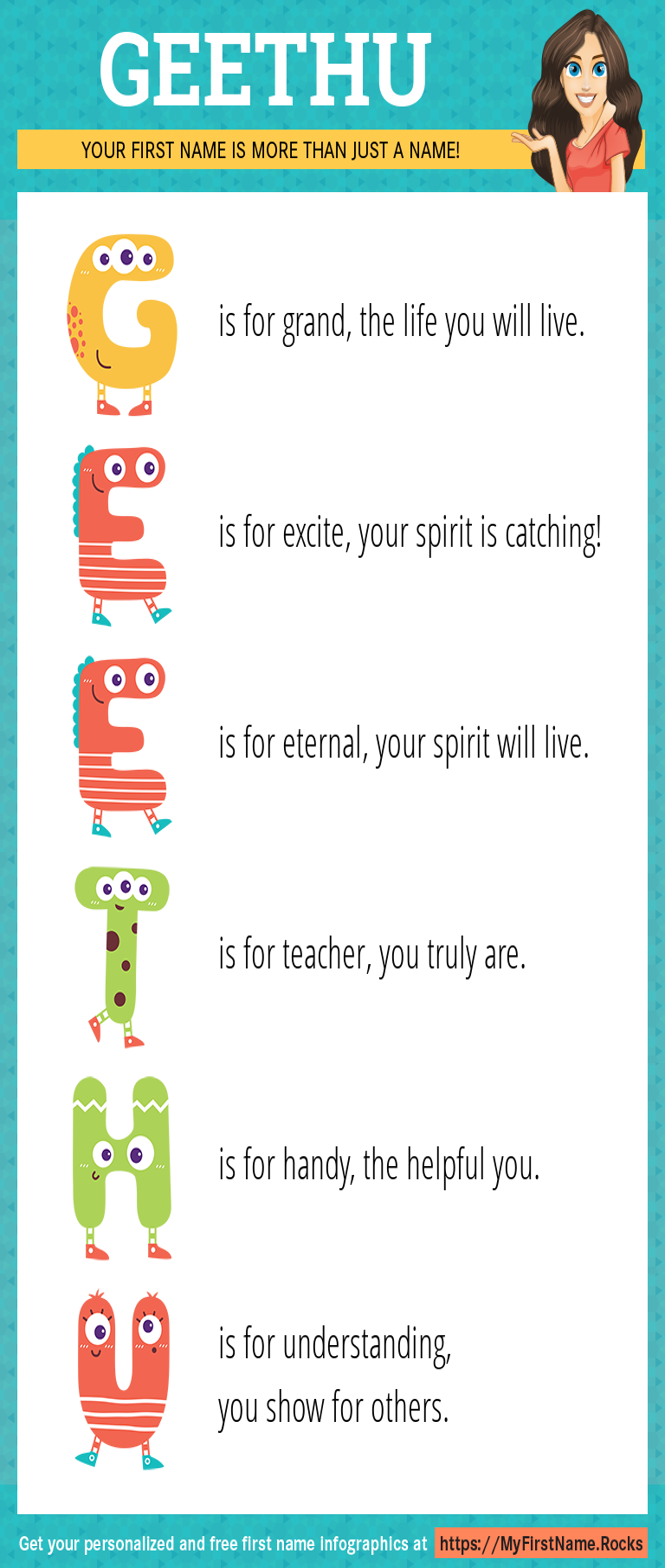 Geethu Infographics