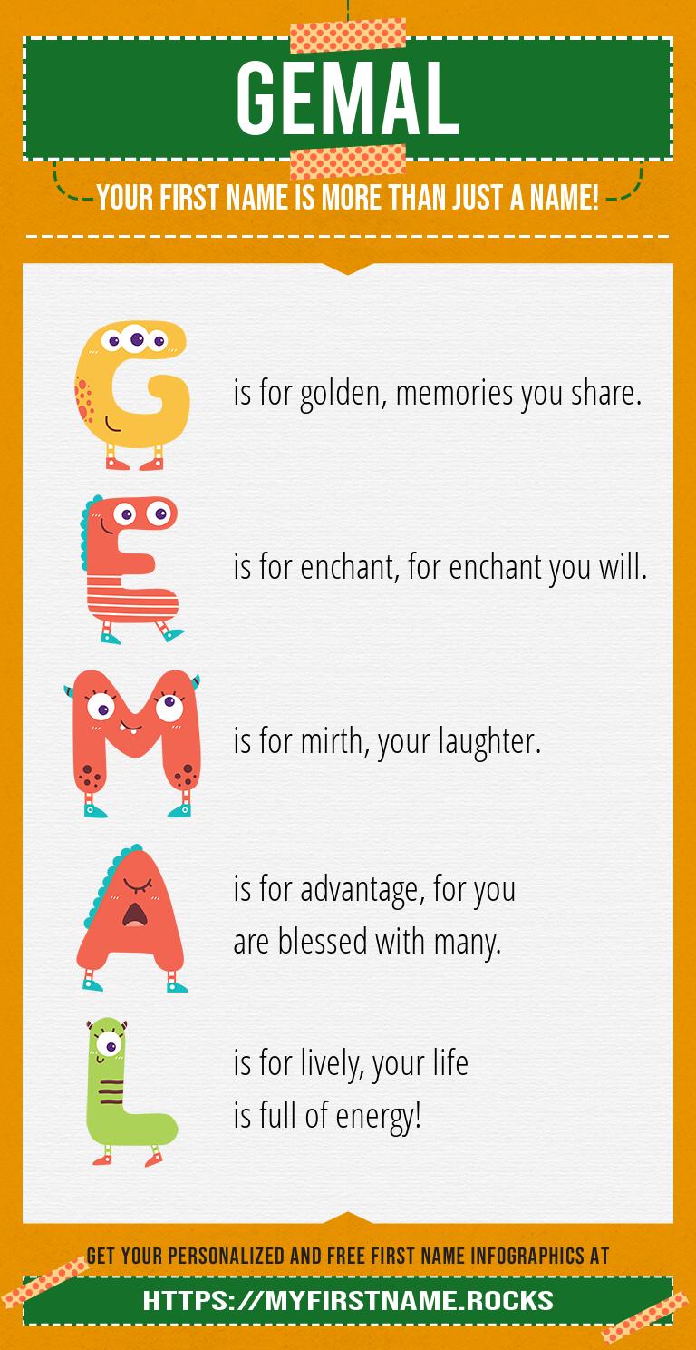 Gemal Infographics