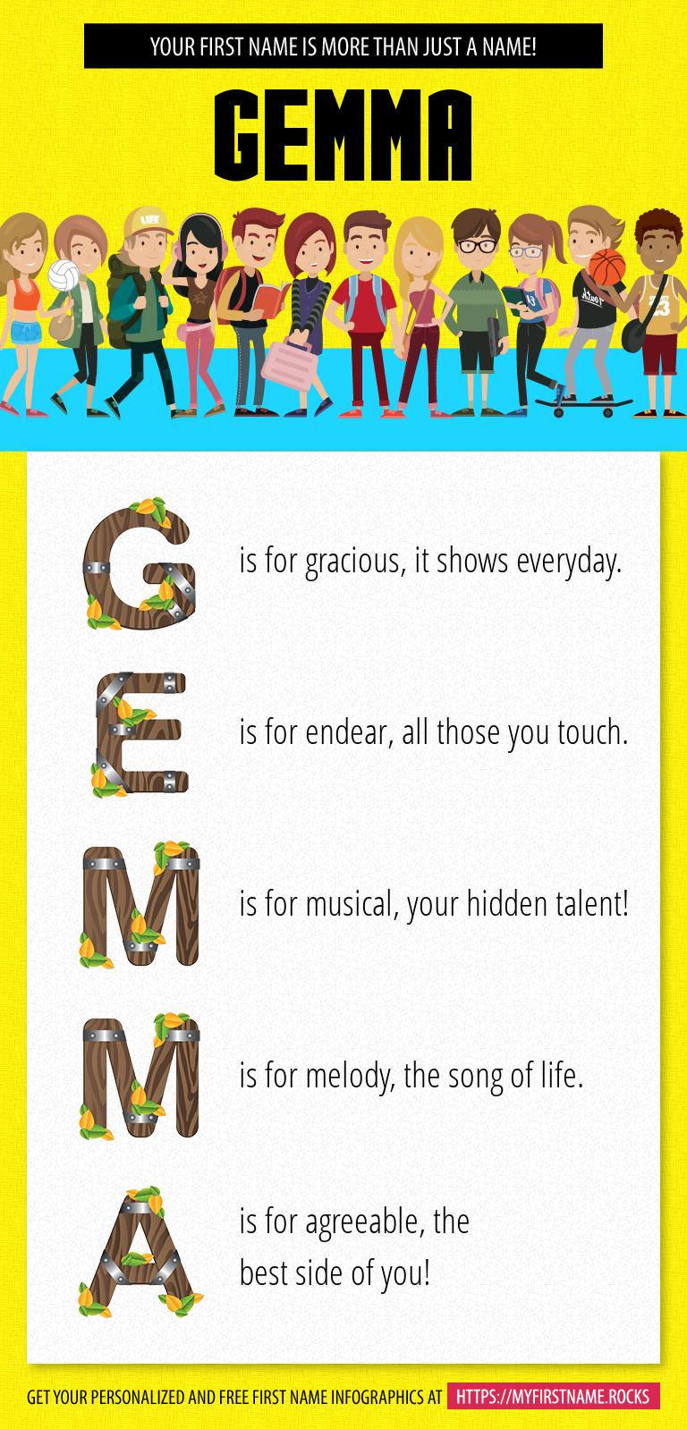 Gemma Infographics