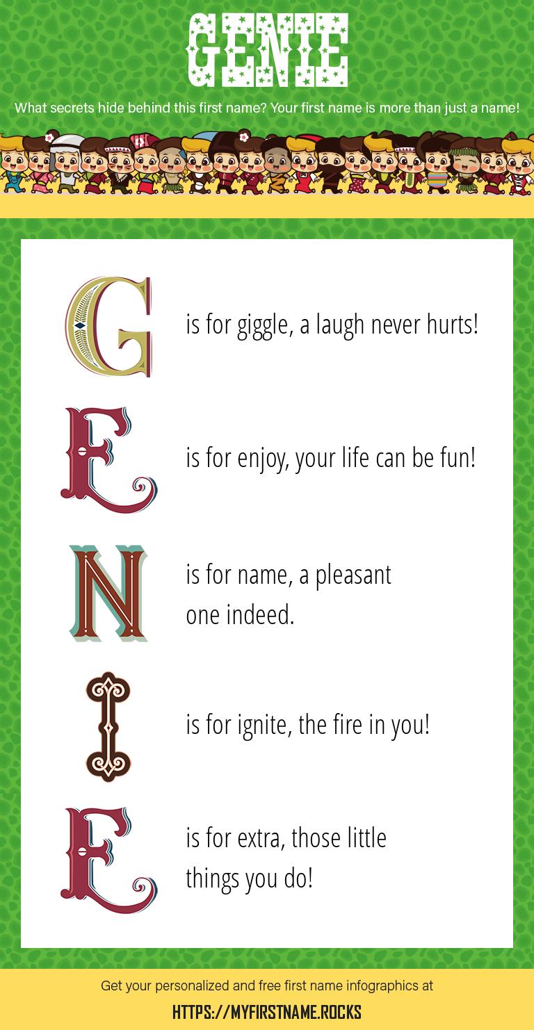 Genie Infographics
