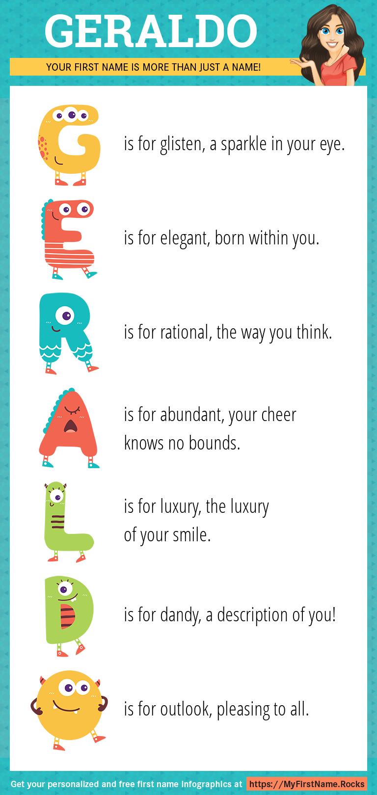 Geraldo Infographics