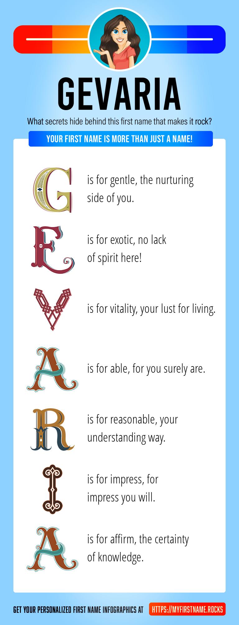Gevaria Infographics