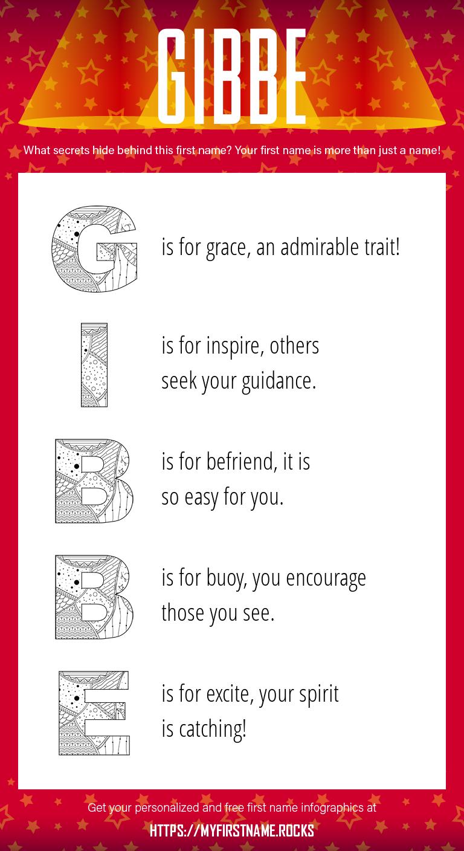 Gibbe Infographics