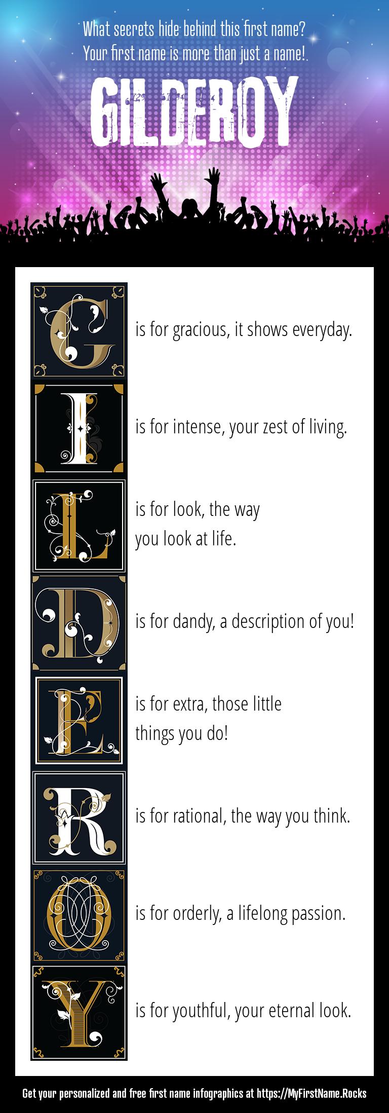 Gilderoy Infographics