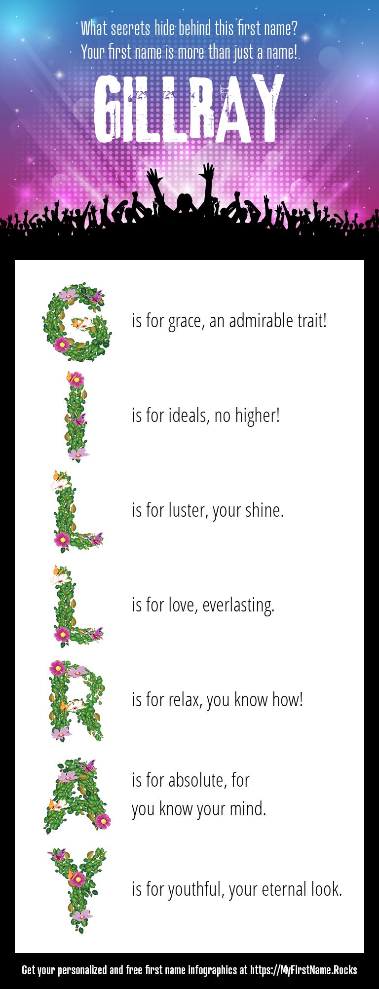 Gillray Infographics