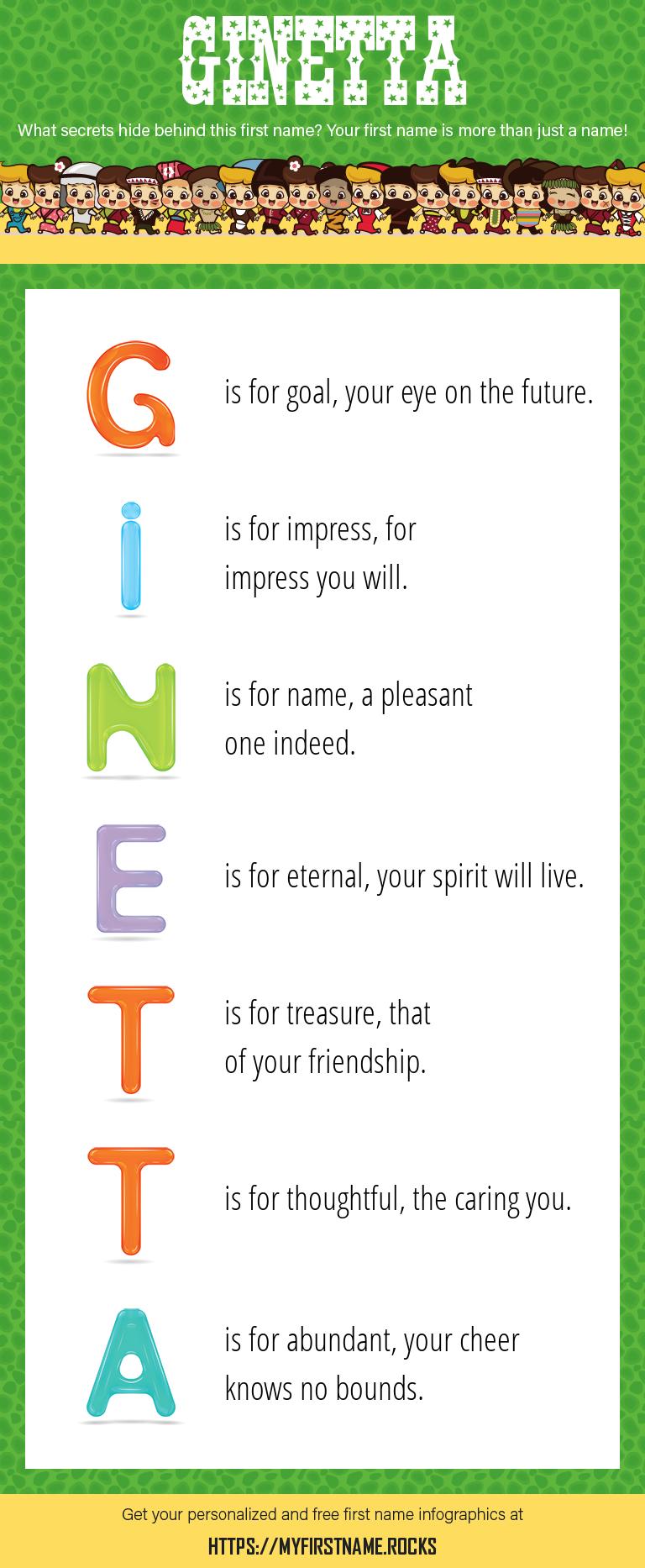 Ginetta Infographics