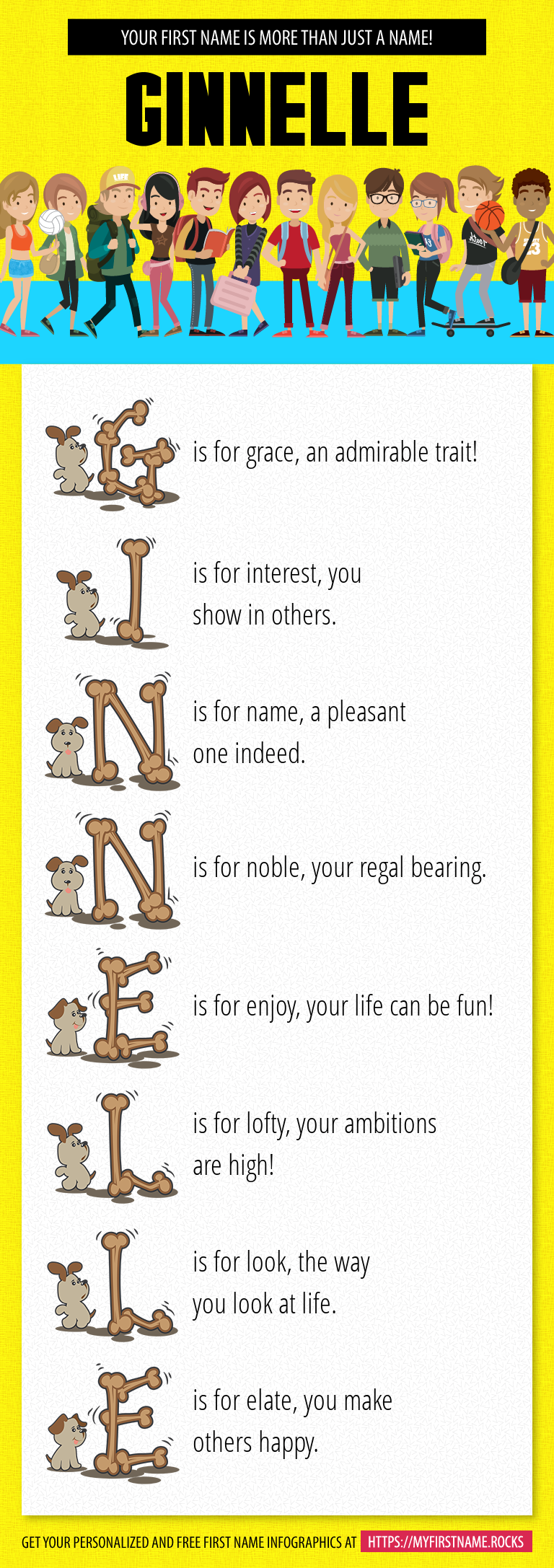 Ginnelle Infographics