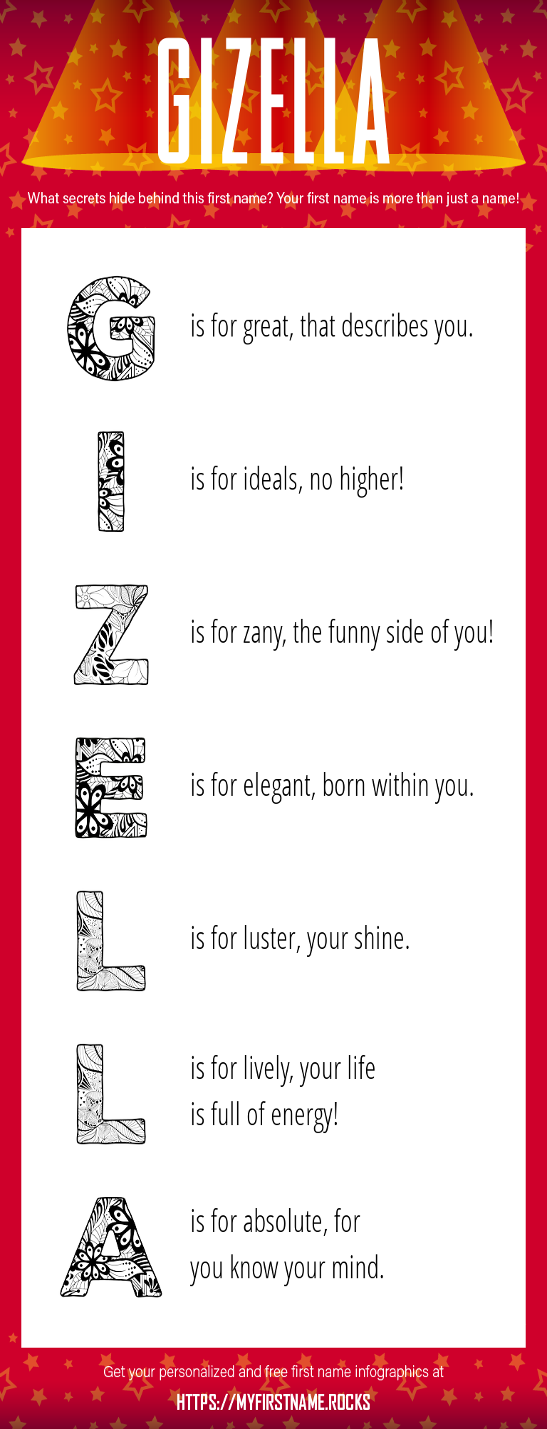 Gizella Infographics