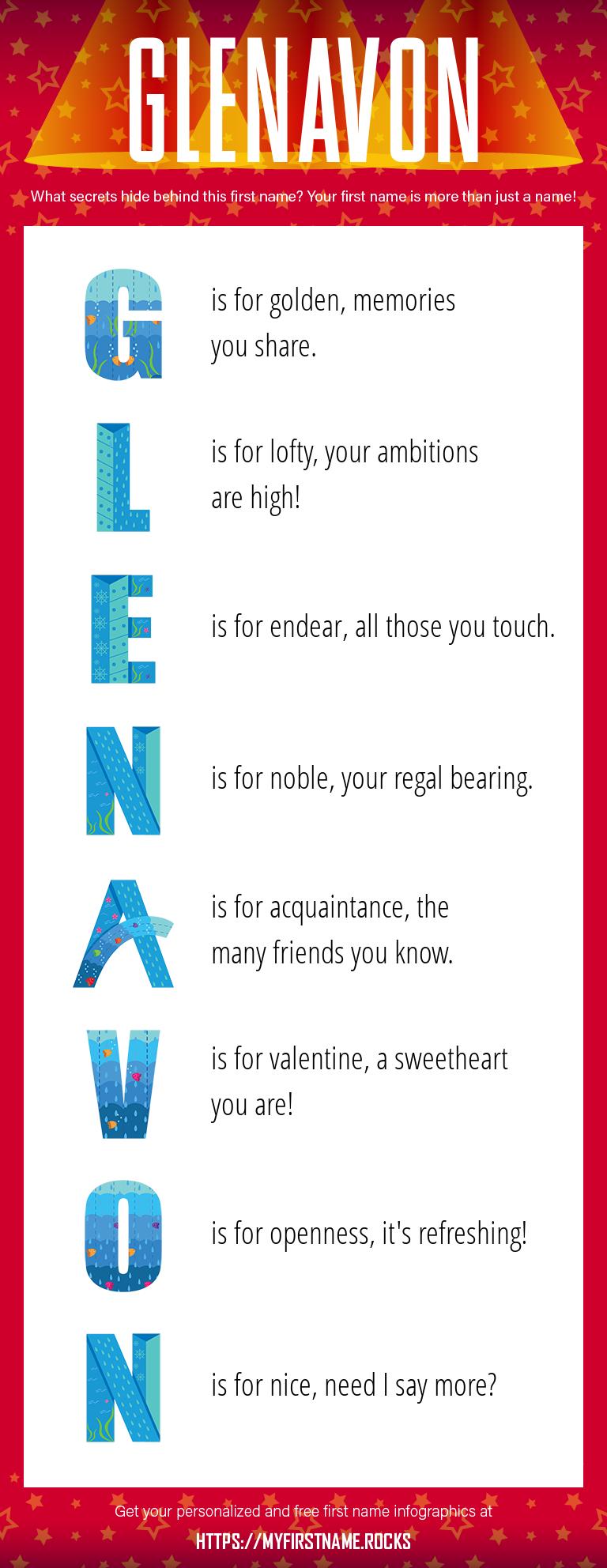 Glenavon Infographics