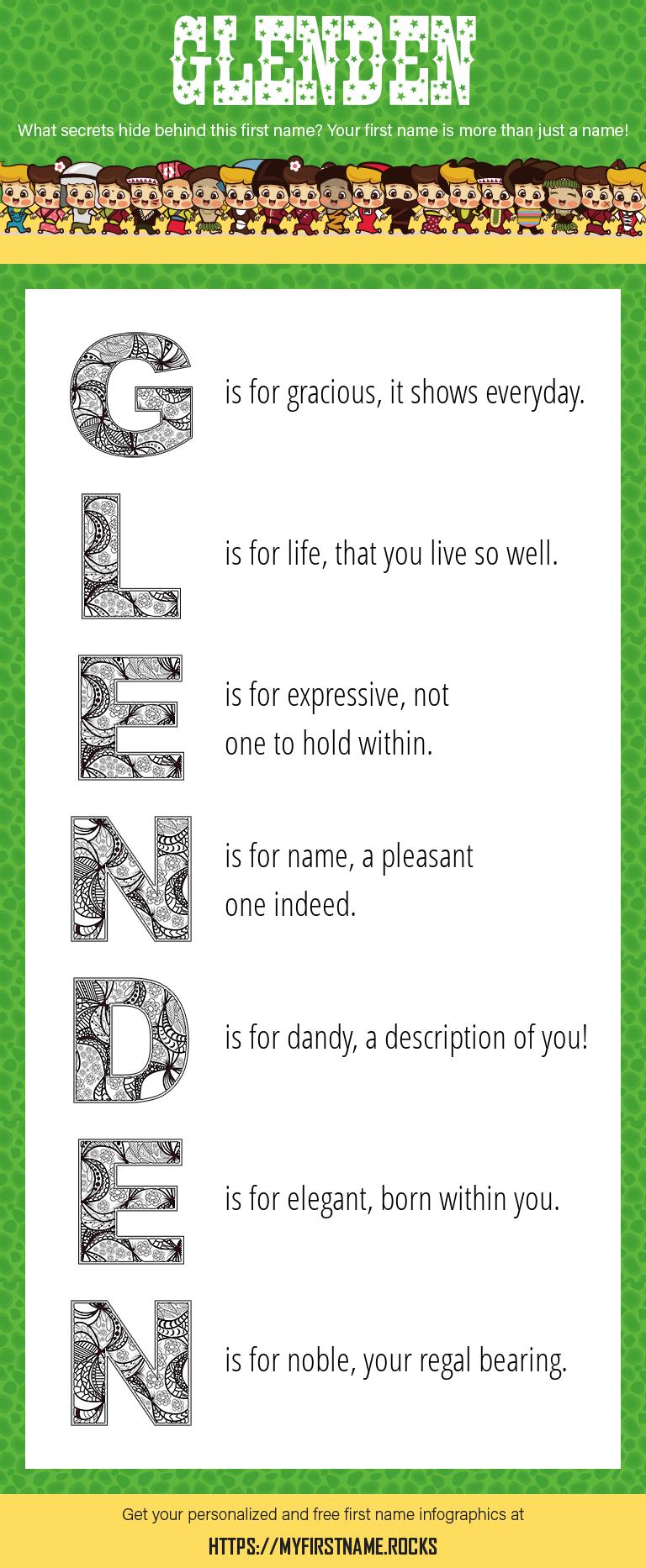 Glenden Infographics