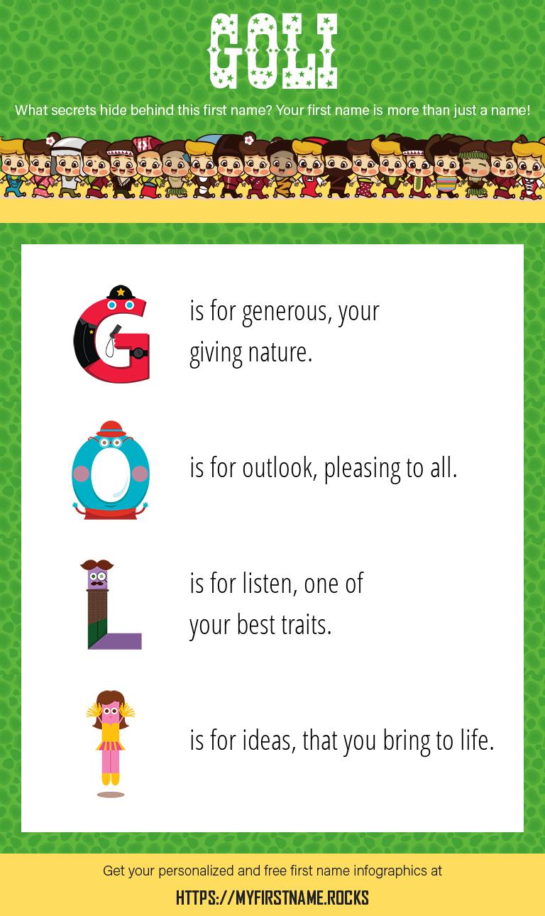 Goli Infographics