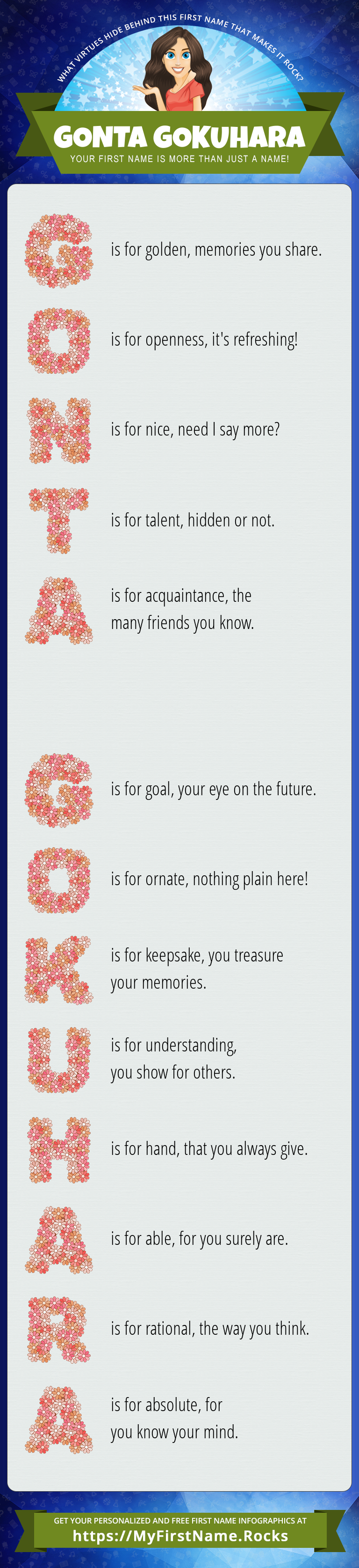 Gonta Gokuhara Infographics