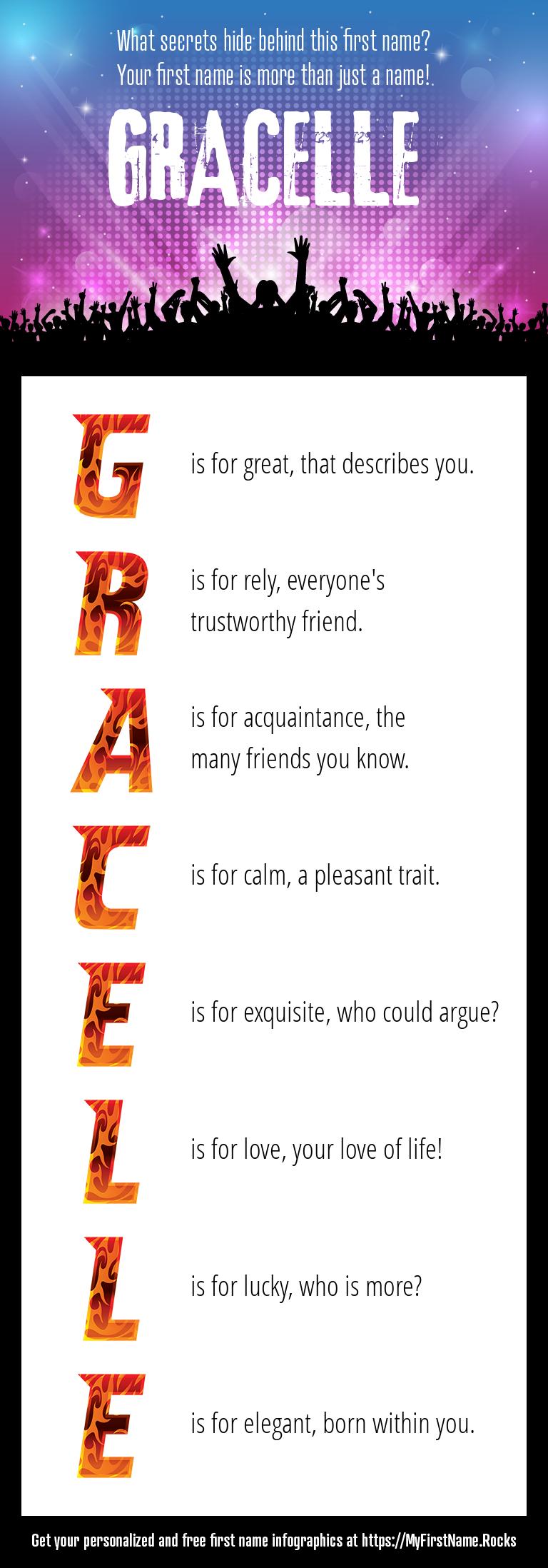 Gracelle Infographics