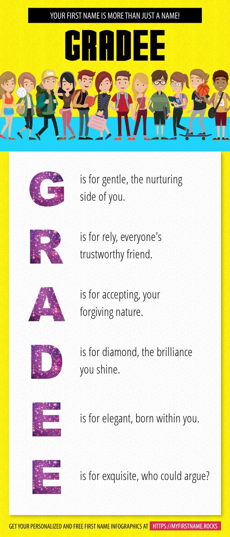 Gradee Infographics