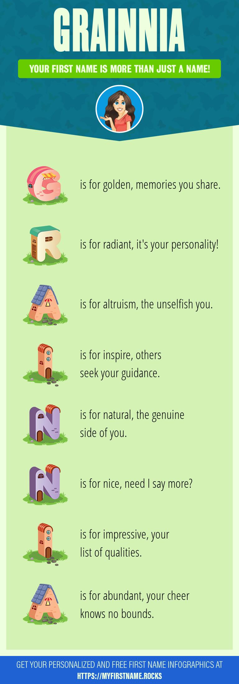 Grainnia Infographics