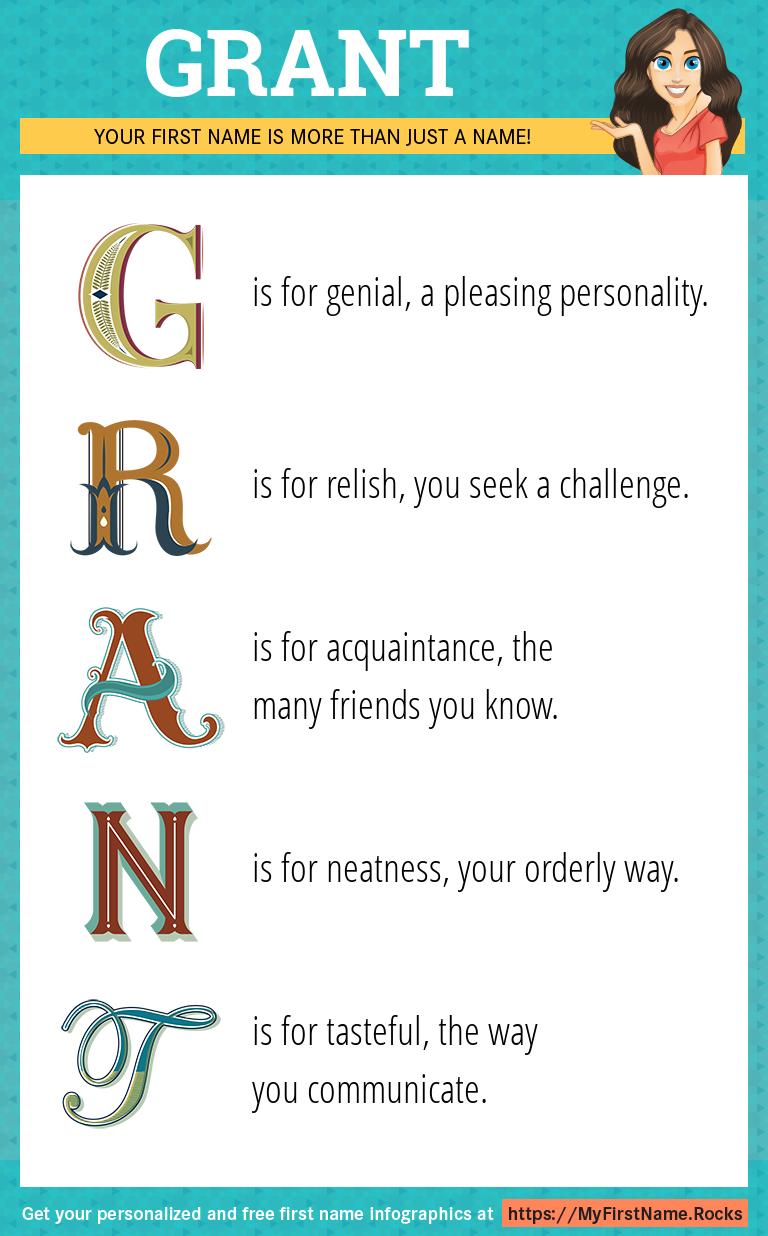 Grant Infographics
