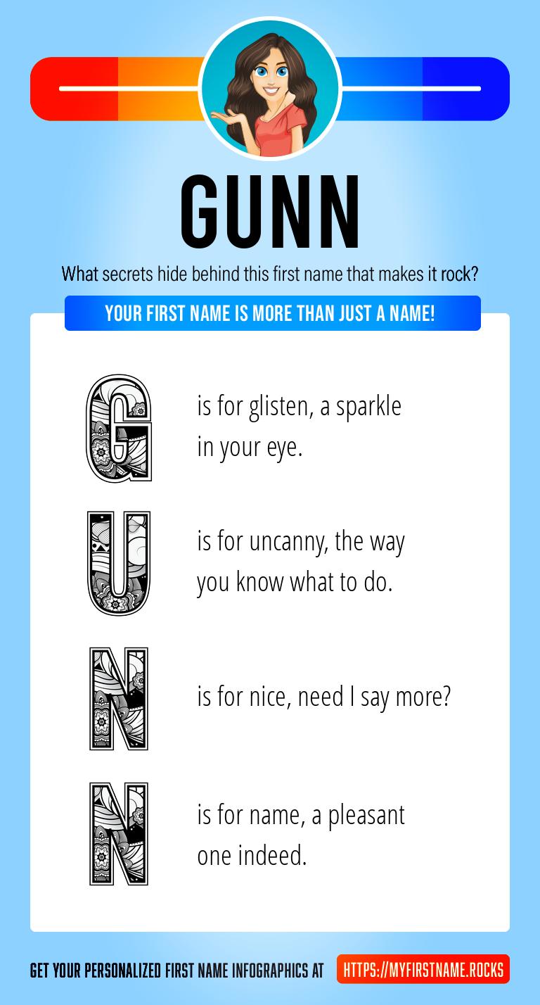 Gunn Infographics