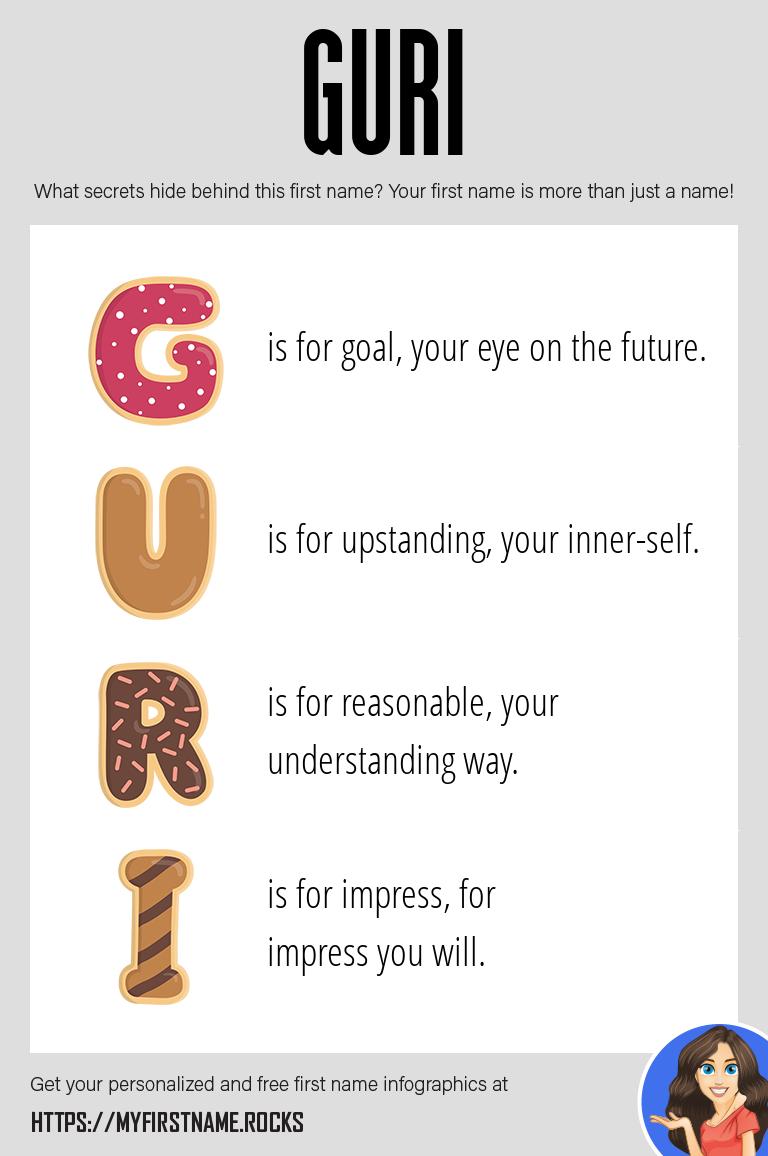 Guri Infographics