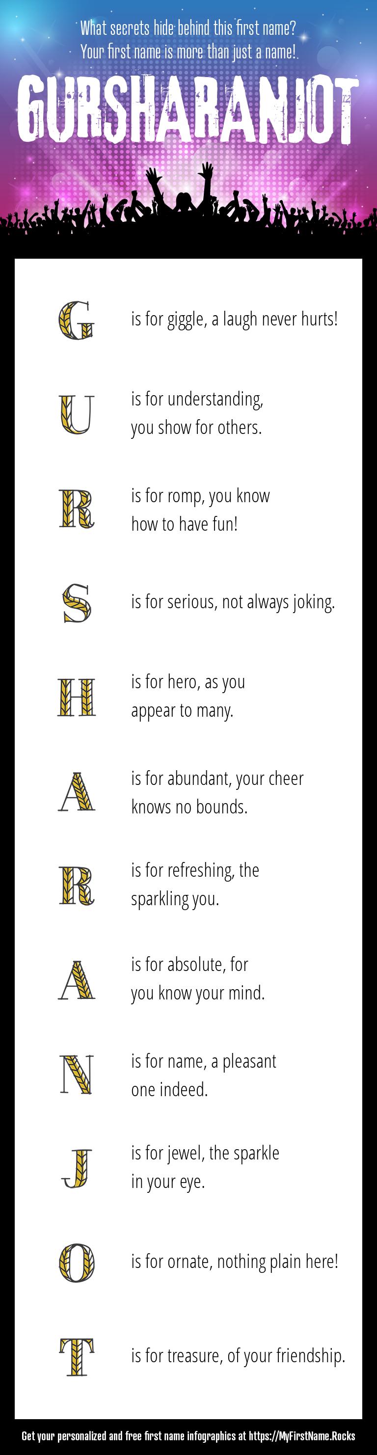 Gursharanjot Infographics